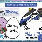 Wellbeing Wednesday Autumn Week 6 Weekly Display Focus