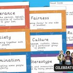KS2 Racism Vocabulary And Definitions