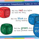 Comprehension Cubes Prompt Mat