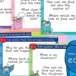 Comprehension Cubes Discussion Question Mats