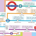 Writing Station – London Underground Mat