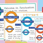 Writing Station – London Underground Posters