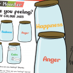 The Colour Monster How Are You Feeling? Whole Class Feelings Display