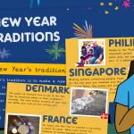 New Year Traditions From Around the World PowerPoint
