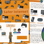We are Internet Detectives! KS1 PowerPoint for Safer Internet Day