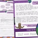 Trust on the Internet – Real or Fake? KS2 Guide and Comprehension