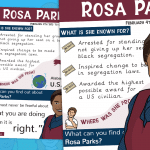 Rosa Parks Fact Poster