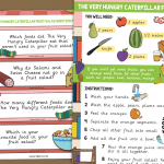 The Very Hungry Caterpillar Fruit Salad Recipe and Question Prompts