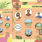 Easter Story Word Mat