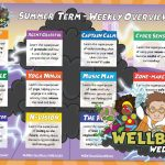 Wellbeing Wednesday Superheroes Teaching Overview