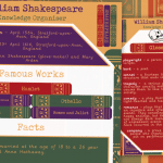 Shakespeare Knowledge Organiser