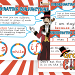 Subordinating Conjunctions Explanation Posters