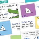 Measuring Angles Posters