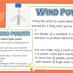 Renewable Energy Sources Posters
