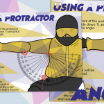 Using A Protractor Poster