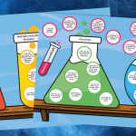 Year 4 Science Targets Double Sided Mat
