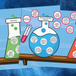 Year 6 Science Targets Double Sided Mat