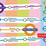 Writing Station – London Underground Sign Post Pack