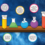 Year 3 Science Targets Whole Class Display