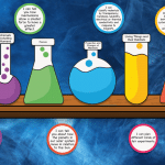 Year 5 Science Targets Whole Class Display