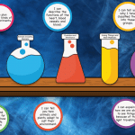 Year 6 Science Targets Whole Class Display