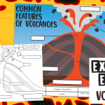 Common Features and Characteristics of Volcanoes Activities