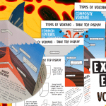 Different Types of Volcano Table Top Display