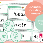 Body Part Labels for Reading